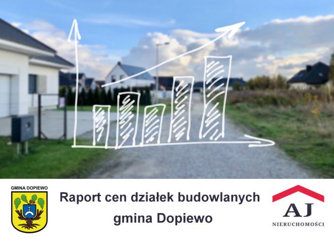 raport_cen_dzialek_budowlanych_2017
